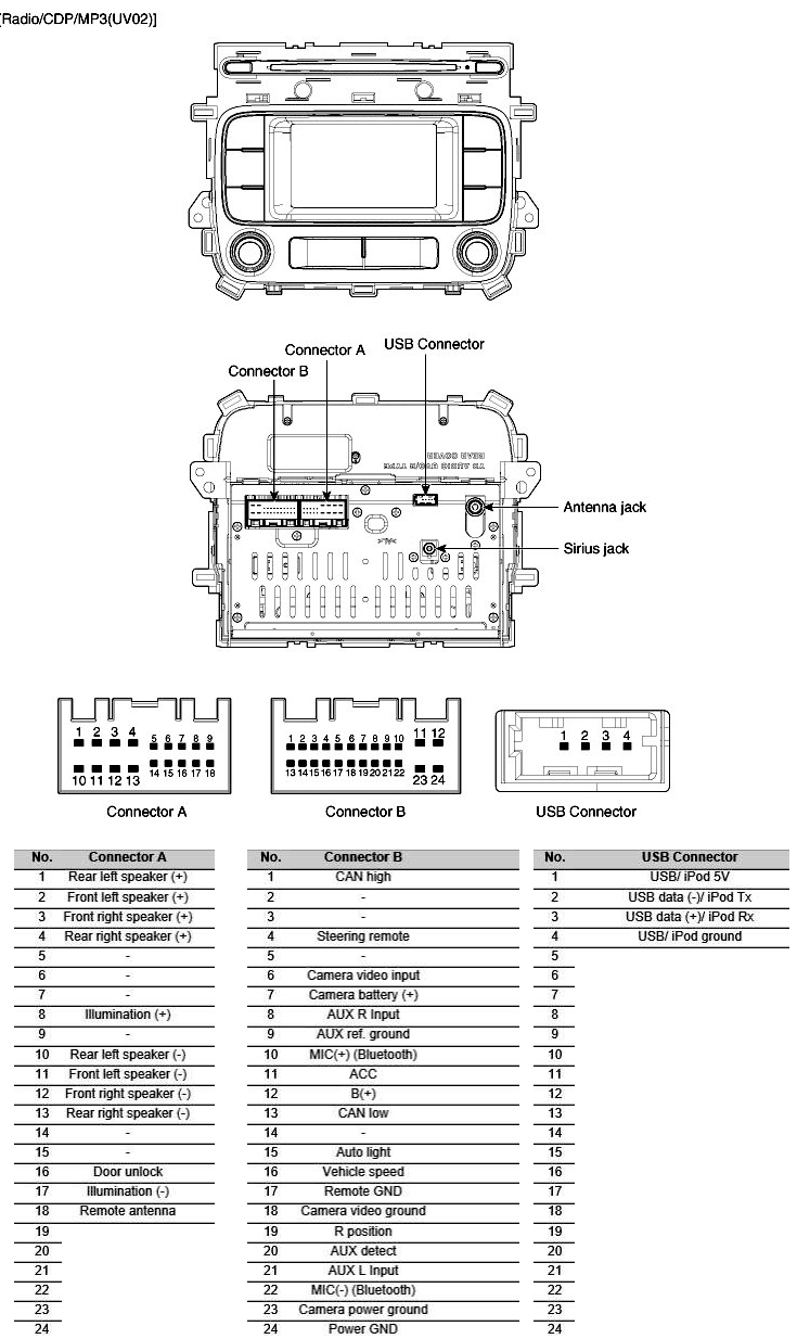 2015 Nissan Sentra Radio Wiring Diagram Database